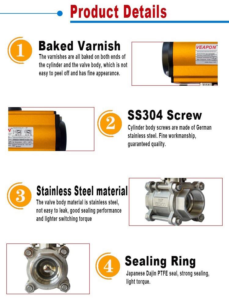 Product details of pneumatic threaded ball valve.jpg